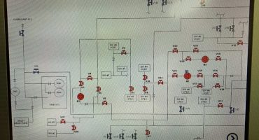 Integration of Manual Valves to System Valve Controls